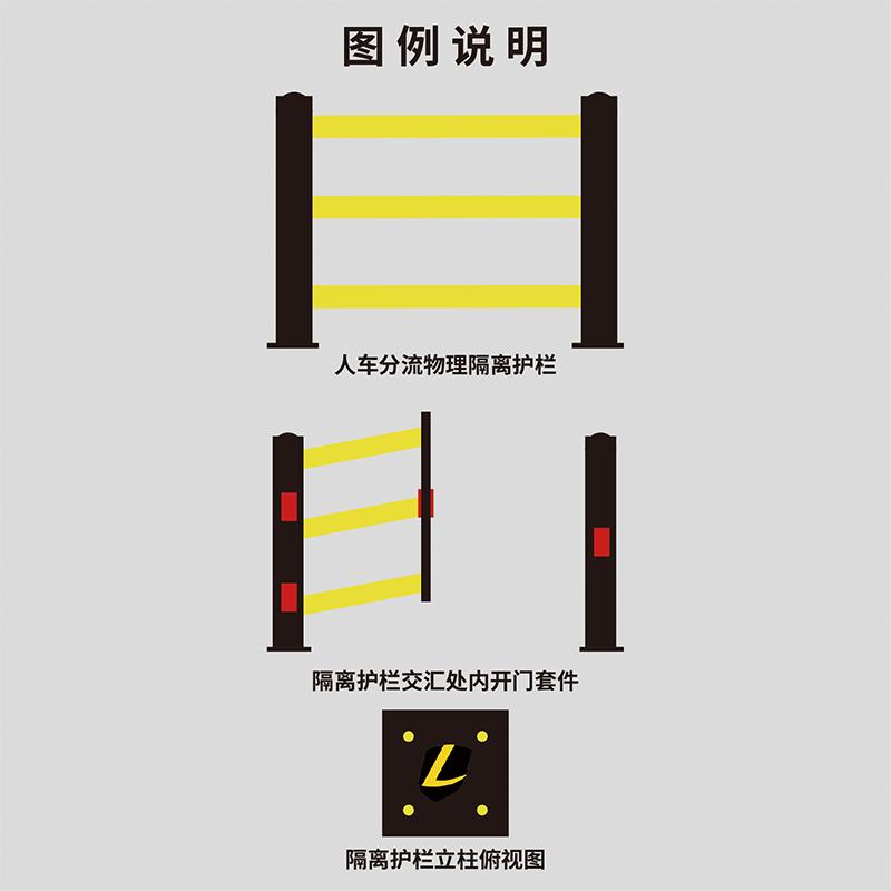 人车分流钢制隔离护栏套装