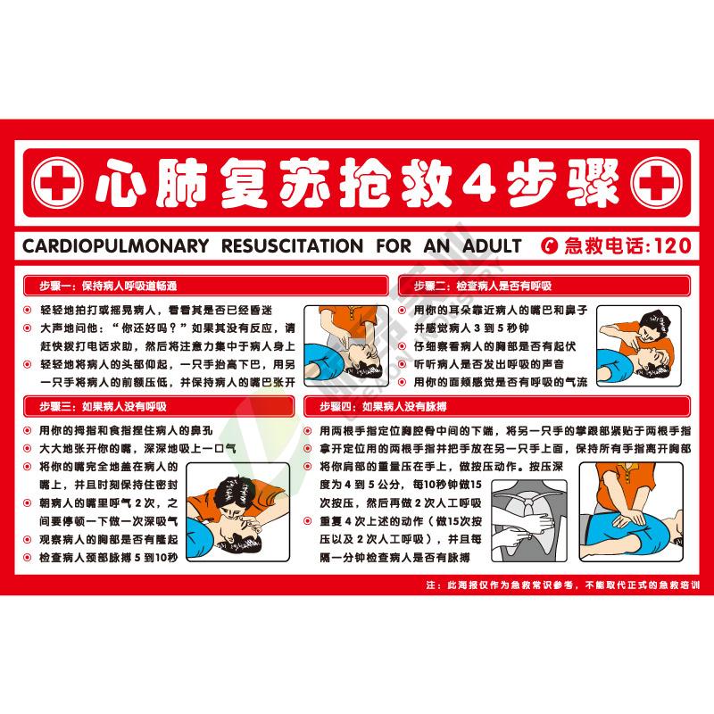 安全宣传教育挂图:心肺复苏抢救4步骤