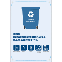 列举式生活垃圾分类标识可回收物